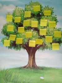 Конференция для родителей «Профилактика негативных проявлений»